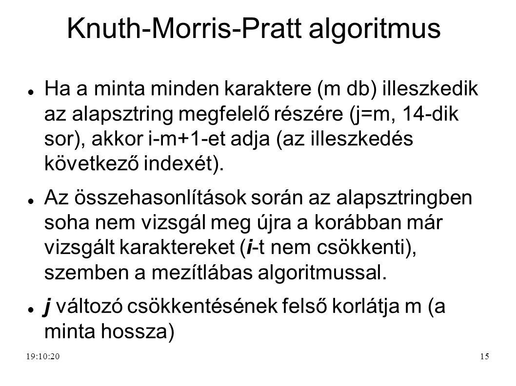 15 Knuth-Morris-Pratt algoritmus Ha a minta minden karaktere (m db) illeszkedik az alapsztring megfelelő részére (j=m, 14-dik sor), akkor i-m+1-et adj