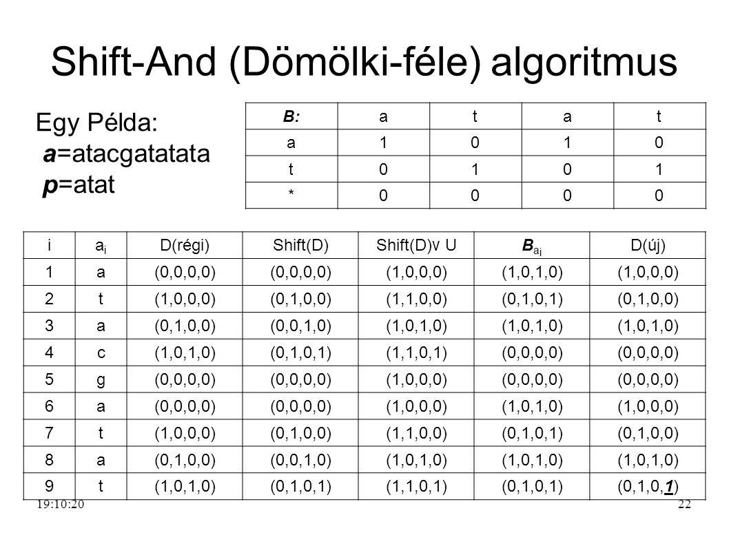 Shift-And (Dömölki-féle) algoritmus iaiai D(régi)Shift(D)Shift(D) ٧ UBaiBai D(új) 1a(0,0,0,0) (1,0,0,0)(1,0,1,0)(1,0,0,0) 2t (0,1,0,0)(1,1,0,0)(0,1,0,