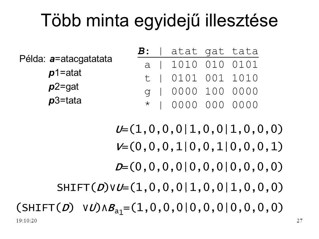 27 Több minta egyidejű illesztése Példa: a=atacgatatata p1=atat p2=gat p3=tata B:   atat gat tata a   1010 010 0101 t   0101 001 1010 g   0000 100 000