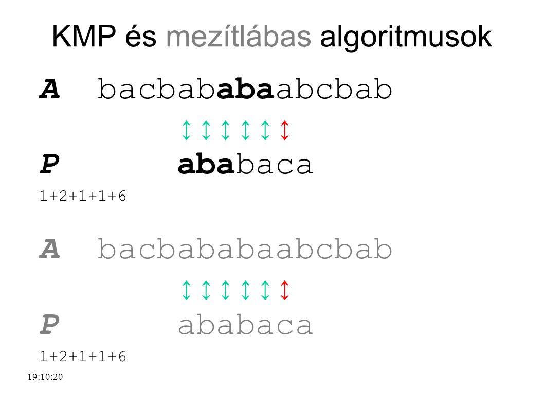 5 KMP és mezítlábas algoritmusok A bacbababaabcbab ↕ P ababaca 1 A bacbababaabcbab ↕ P ababaca 1 A bacbababaabcbab ↕↕ P ababaca 1+2 A bacbababaabcbab