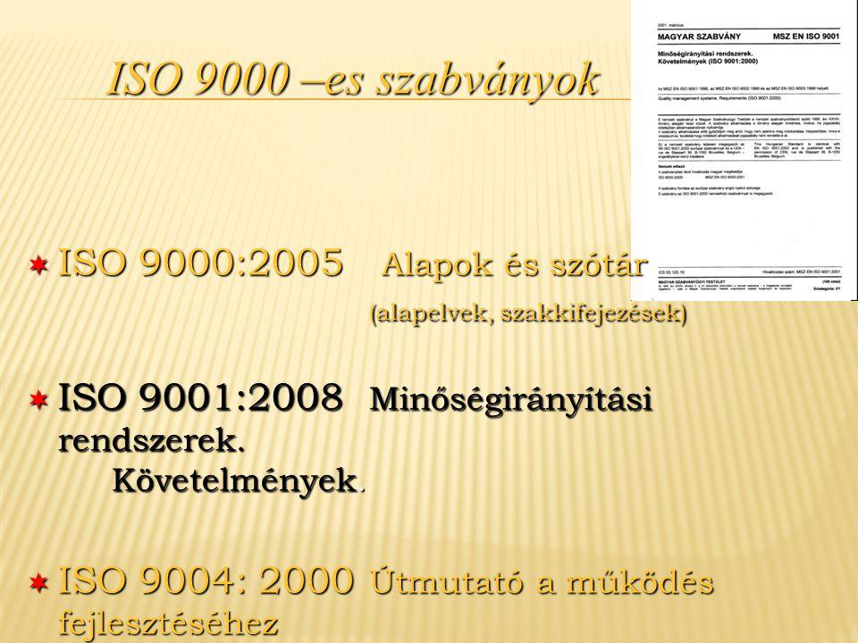 ISO 9000 –es szabványok ¬ ISO 9000:2005 Alapok és szótár (alapelvek, szakkifejezések) ¬ ISO 9001:2008 Minőségirányítási rendszerek.