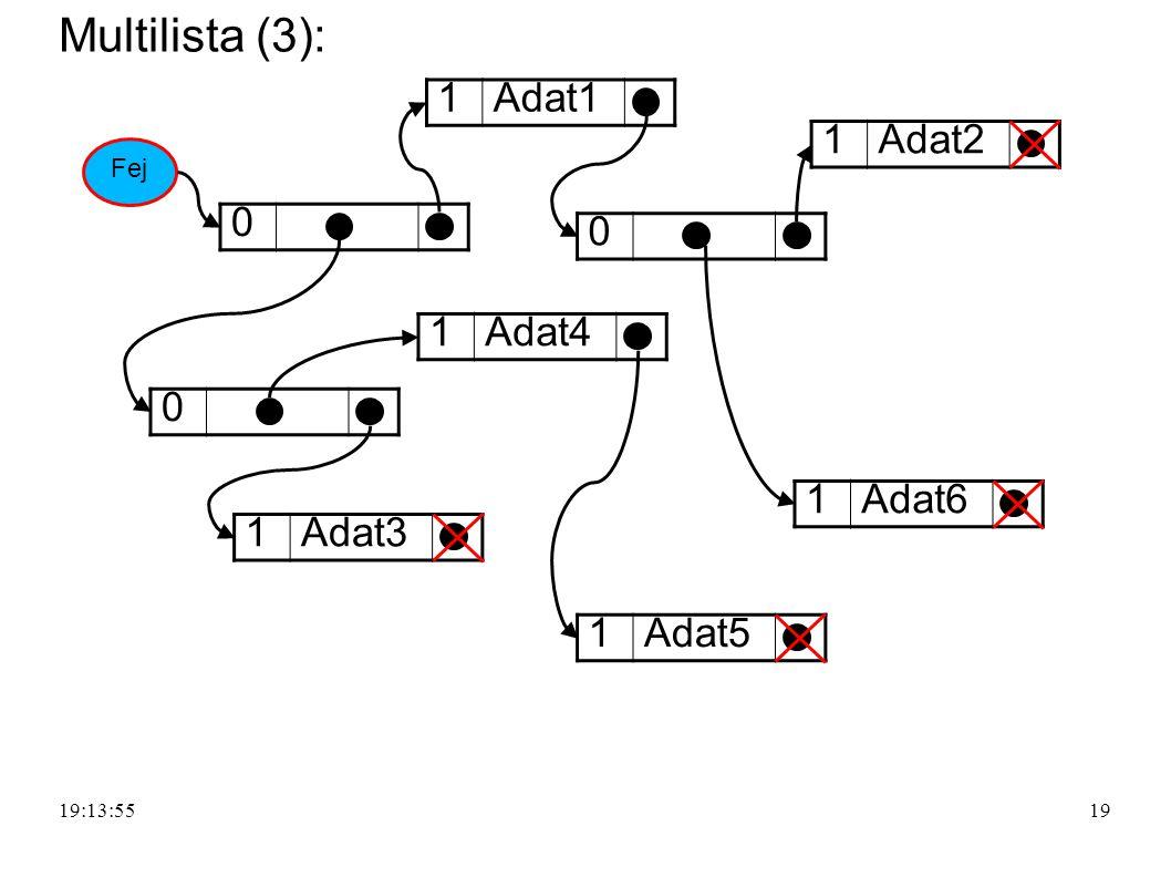 19 Multilista (3): Fej 1Adat1 1Adat4 1Adat2 1Adat6 1Adat3 0 0 0 1Adat5 19:15:29