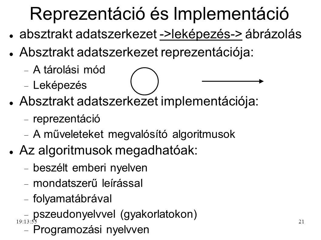 21 Reprezentáció és Implementáció absztrakt adatszerkezet ->leképezés-> ábrázolás Absztrakt adatszerkezet reprezentációja:  A tárolási mód  Leképezé