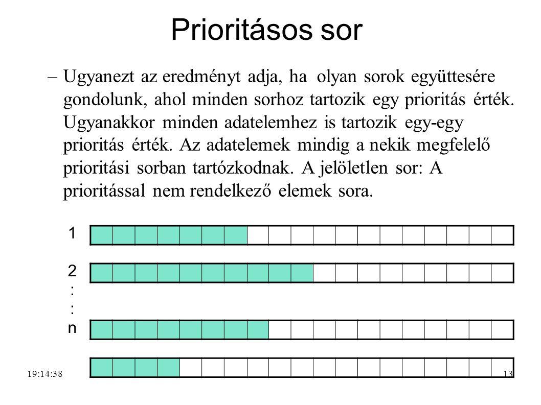 13 Prioritásos sor –Ugyanezt az eredményt adja, ha olyan sorok együttesére gondolunk, ahol minden sorhoz tartozik egy prioritás érték. Ugyanakkor mind