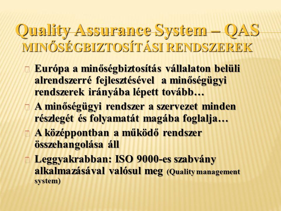 Quality Assurance System – QAS MINŐSÉGBIZTOSÍTÁSI RENDSZEREK ¬ Európa a minőségbiztosítás vállalaton belüli alrendszerré fejlesztésével a minőségügyi
