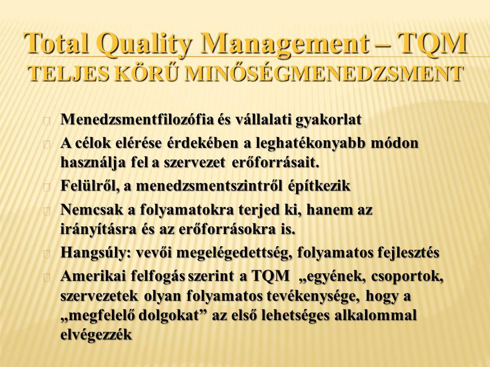 Total Quality Management – TQM TELJES KÖRŰ MINŐSÉGMENEDZSMENT ¬ Menedzsmentfilozófia és vállalati gyakorlat ¬ A célok elérése érdekében a leghatékonya