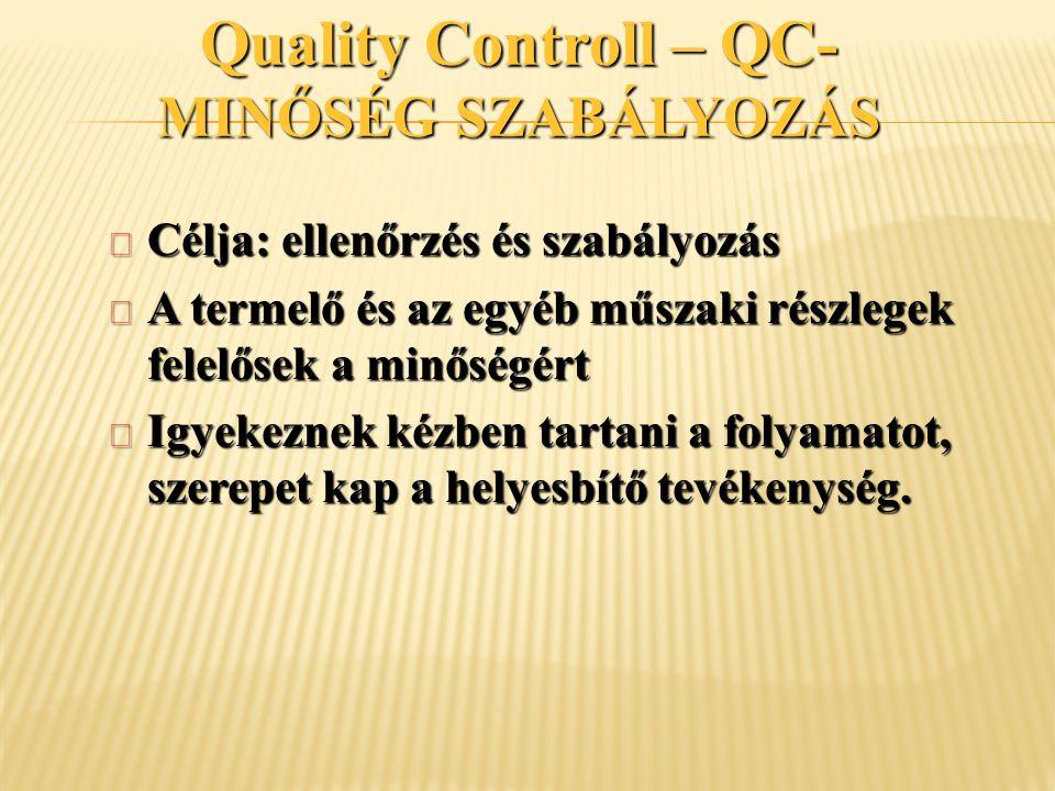 Quality Controll – QC- MINŐSÉG SZABÁLYOZÁS ¬ Célja: ellenőrzés és szabályozás ¬ A termelő és az egyéb műszaki részlegek felelősek a minőségért ¬ Igyek