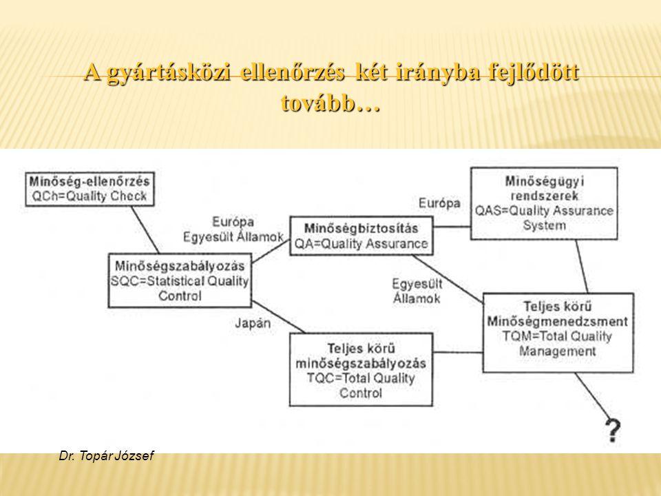 A gyártásközi ellenőrzés két irányba fejlődött tovább… Dr. Topár József