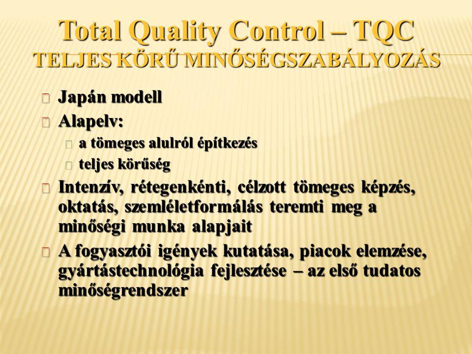 Total Quality Control – TQC TELJES KÖRŰ MINŐSÉGSZABÁLYOZÁS ¬ Japán modell ¬ Alapelv: â a tömeges alulról építkezés â teljes körűség ¬ Intenzív, rétege