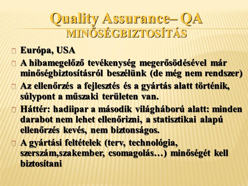Quality Assurance– QA MINŐSÉGBIZTOSÍTÁS ¬ Európa, USA ¬ A hibamegelőző tevékenység megerősödésével már minőségbiztosításról beszélünk (de még nem rend