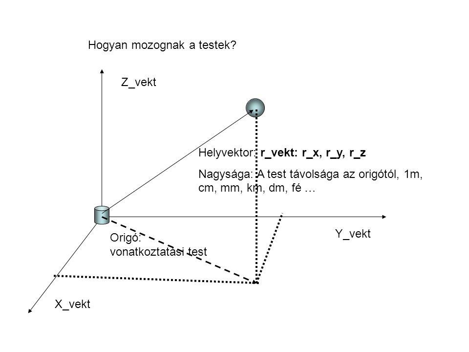fi r Kétdimenziós derékszögű koordináta rendszer és polárkoordináták