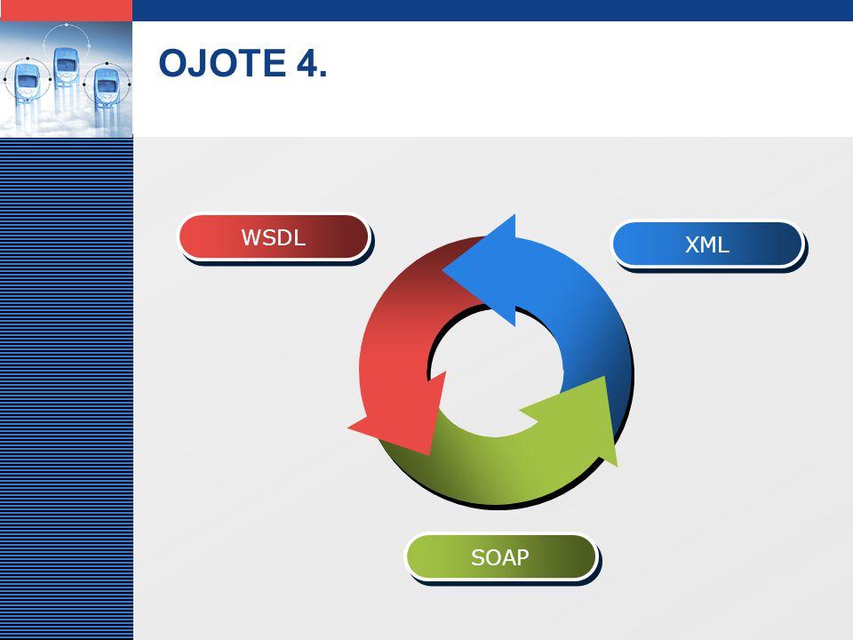 LOGO OJOTE 4. XML SOAP WSDL