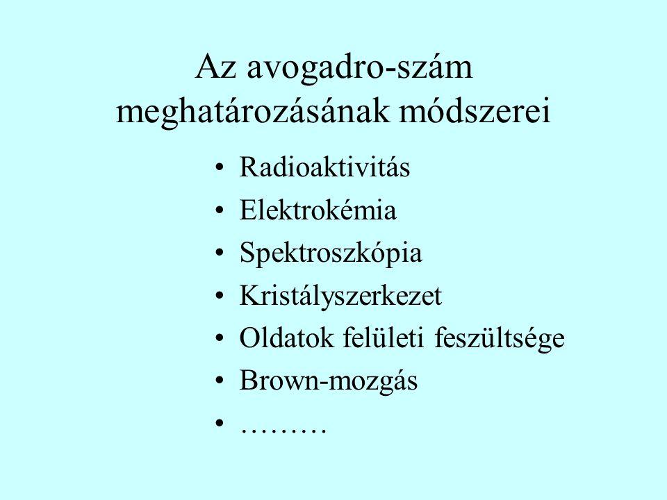 Az avogadro-szám meghatározásának módszerei Radioaktivitás Elektrokémia Spektroszkópia Kristályszerkezet Oldatok felületi feszültsége Brown-mozgás ………