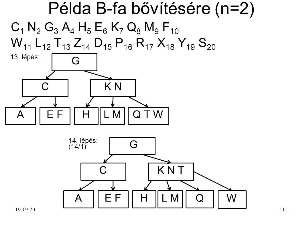 111 Példa B-fa bővítésére (n=2) 19:21:39 C 1 N 2 G 3 A 4 H 5 E 6 K 7 Q 8 M 9 F 10 W 11 L 12 T 13 Z 14 D 15 P 16 R 17 X 18 Y 19 S 20 13.