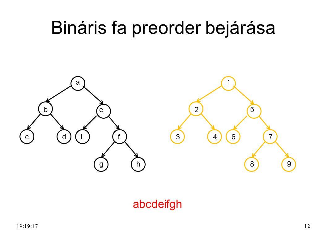 Bináris fa preorder bejárása 19:21:3912 1 25 3467 89 a be cdif gh abcdeifgh