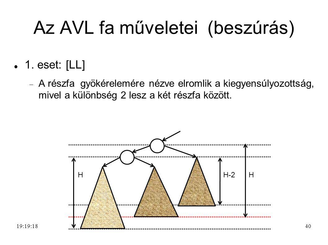 40 Az AVL fa műveletei (beszúrás) 1.