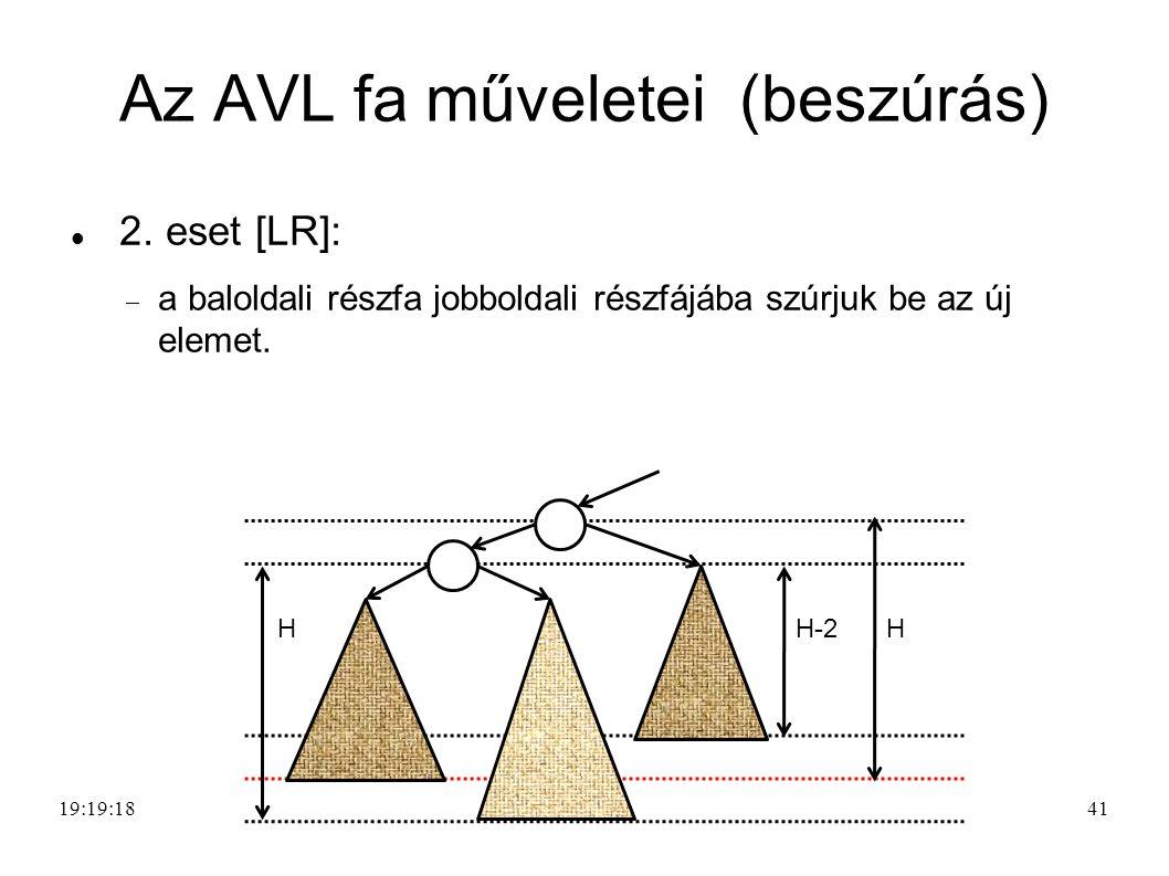 Az AVL fa műveletei (beszúrás) 2.