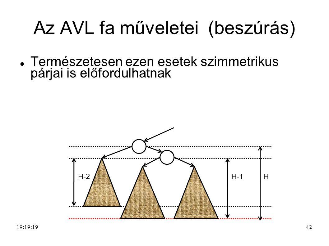 Az AVL fa műveletei (beszúrás) Természetesen ezen esetek szimmetrikus párjai is előfordulhatnak 19:21:3942 H-2H-1H