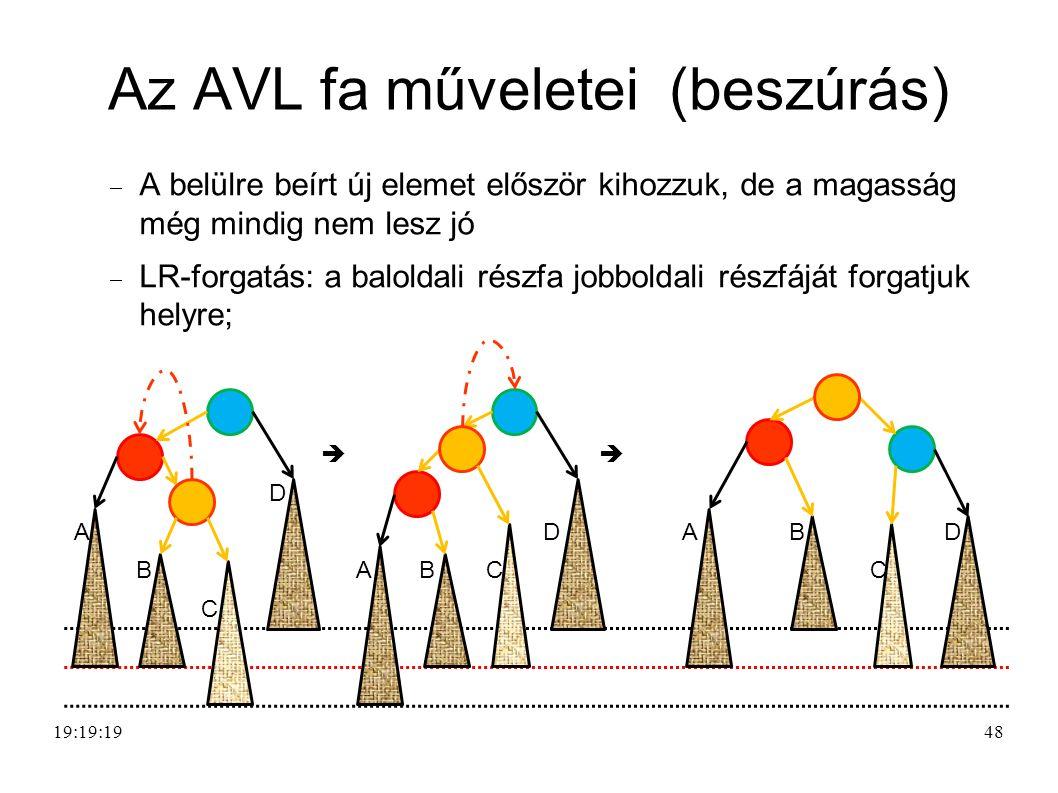 Az AVL fa műveletei (beszúrás)  A belülre beírt új elemet először kihozzuk, de a magasság még mindig nem lesz jó  LR-forgatás: a baloldali részfa jobboldali részfáját forgatjuk helyre; 19:21:3948  D ADA BD B AB CC CC