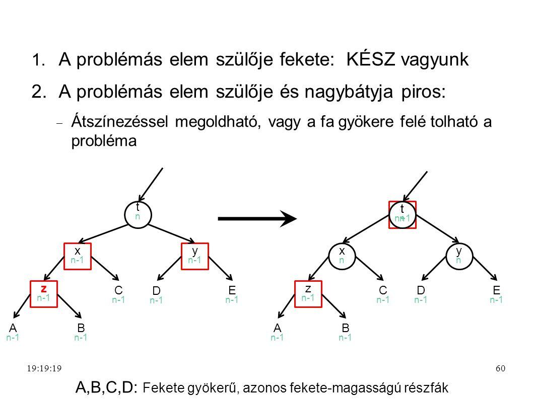 tntn z n-1 C n-1 D n-1 tntn x n-1 y n-1 E n-1 B n-1 A n-1 z n-1 C n-1 D n-1 xnxn ynyn E n-1 B n-1 A n-1 t n+1 A,B,C,D: Fekete gyökerű, azonos fekete-magasságú részfák 19:21:3960 1.