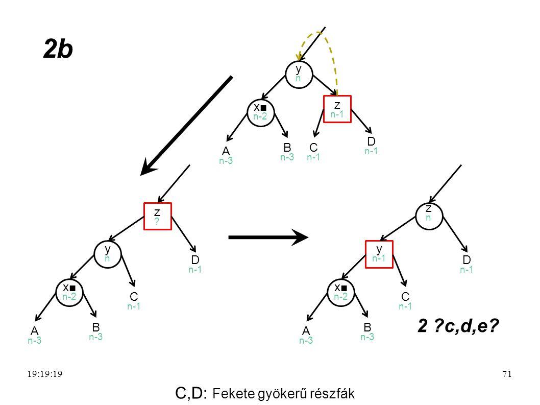 71 2b C,D: Fekete gyökerű részfák x■ n-2 A n-3 z?z.