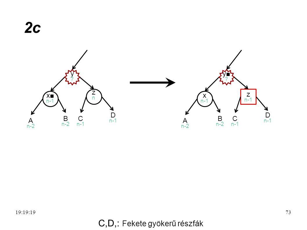73 2c C,D,: Fekete gyökerű részfák x■ n-1 A n-2 znzn y?y.
