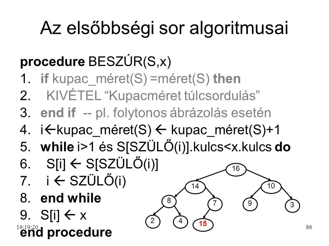 Az elsőbbségi sor algoritmusai procedure BESZÚR(S,x) 1.