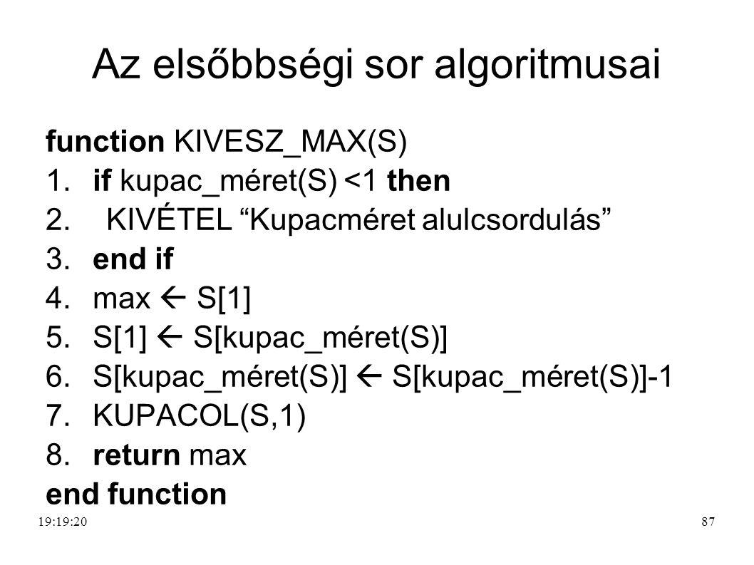 Az elsőbbségi sor algoritmusai function KIVESZ_MAX(S) 1.