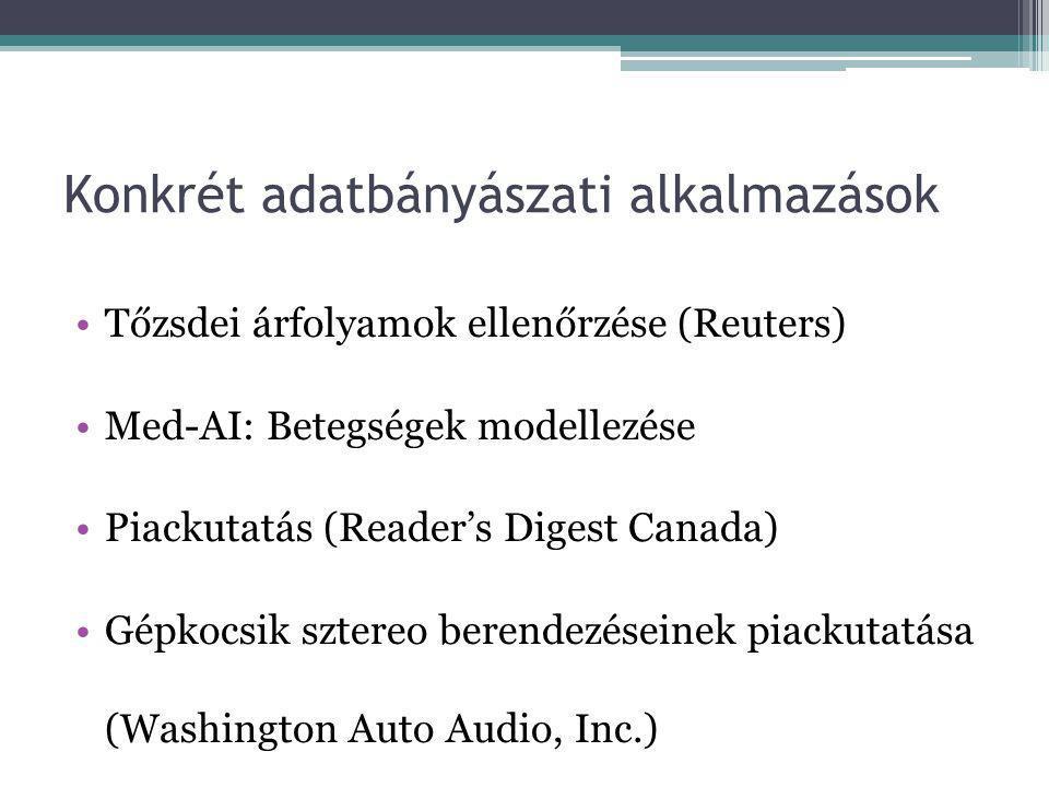 Konkrét adatbányászati alkalmazások Tőzsdei árfolyamok ellenőrzése (Reuters) Med-AI: Betegségek modellezése Piackutatás (Reader's Digest Canada) Gépkocsik sztereo berendezéseinek piackutatása (Washington Auto Audio, Inc.)