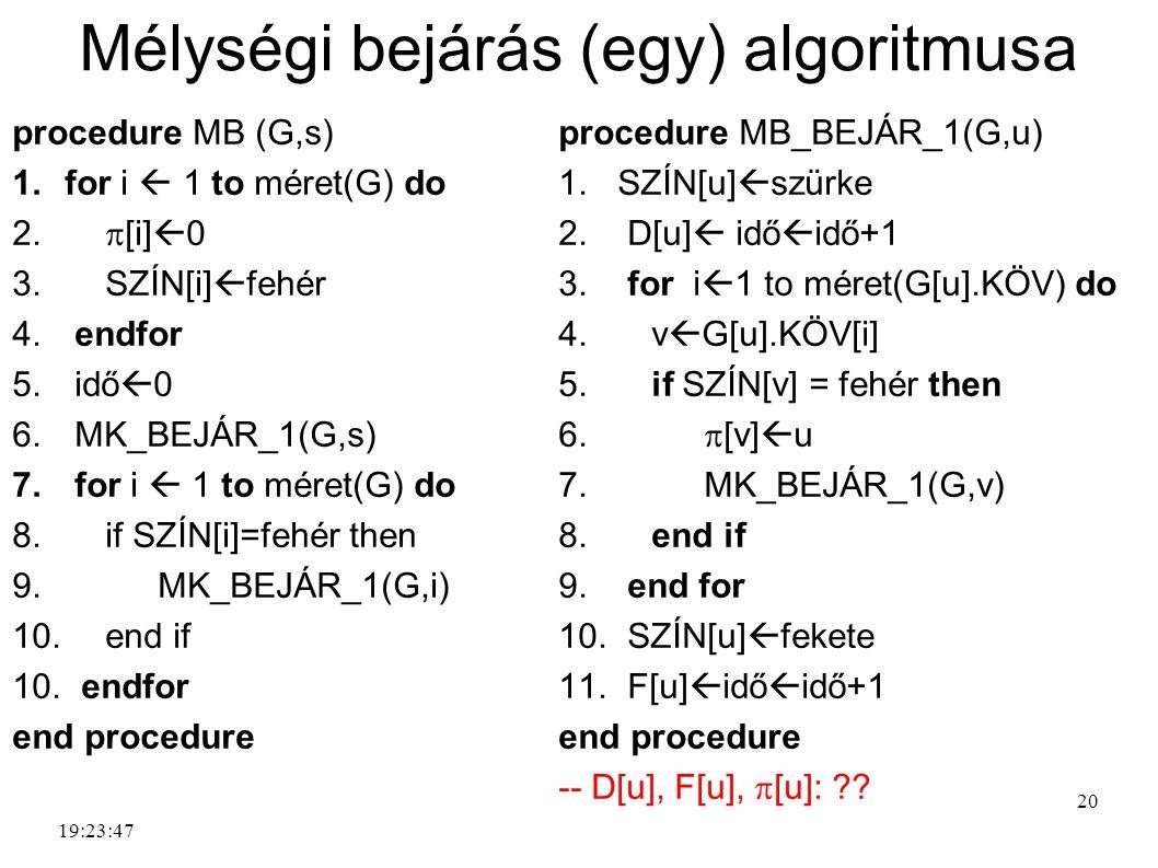 Mélységi bejárás (egy) algoritmusa procedure MB (G,s) 1.for i  1 to méret(G) do 2.  [i]  0 3. SZÍN[i]  fehér 4. endfor 5. idő  0 6. MK_BEJÁR_1(