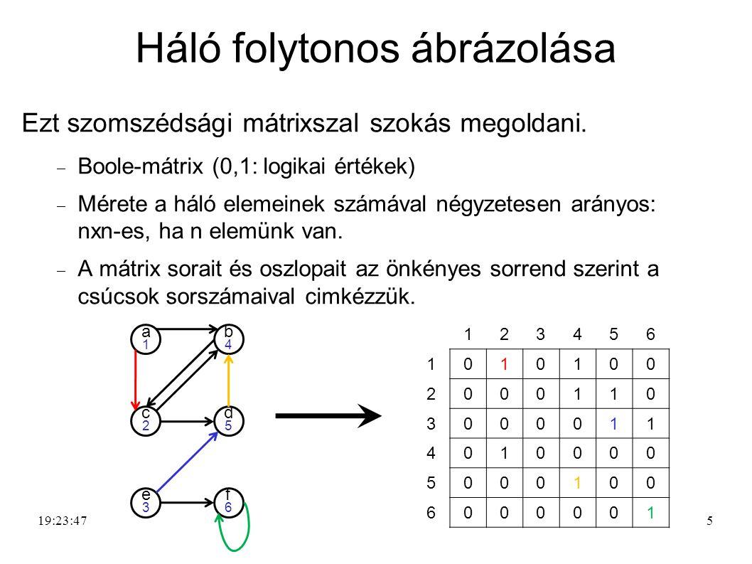 5 Háló folytonos ábrázolása Ezt szomszédsági mátrixszal szokás megoldani.  Boole-mátrix (0,1: logikai értékek)  Mérete a háló elemeinek számával nég