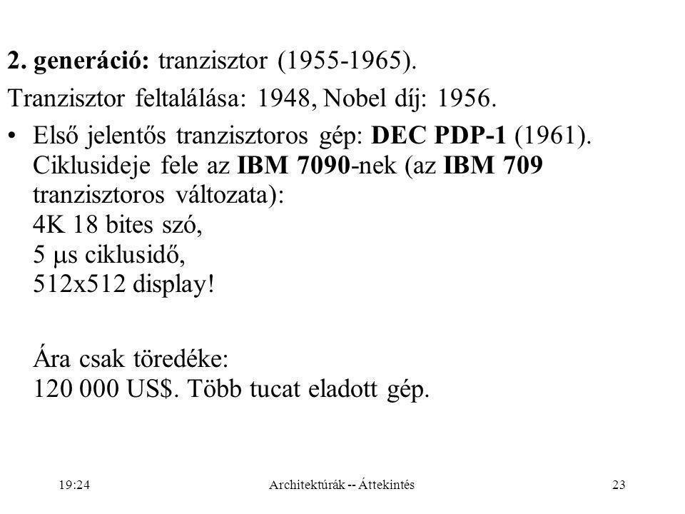 23 2.generáció: tranzisztor (1955-1965). Tranzisztor feltalálása: 1948, Nobel díj: 1956.
