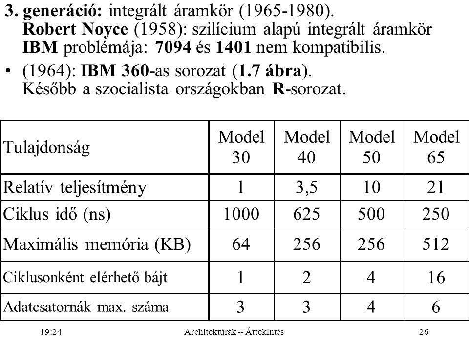 26 3.generáció: integrált áramkör (1965-1980).