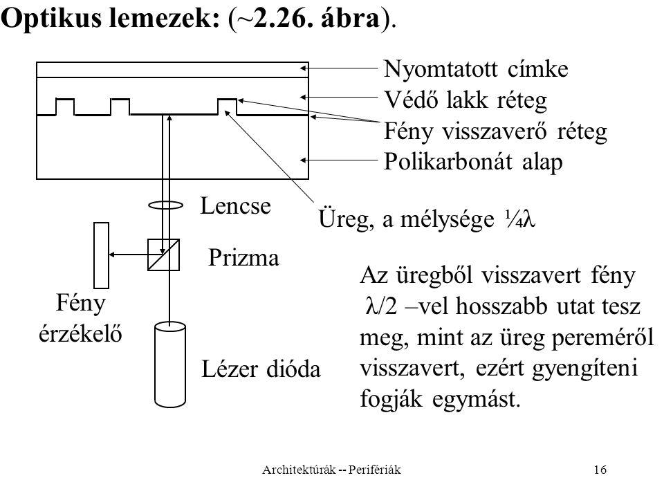 16 Optikus lemezek: (~2.26.ábra).