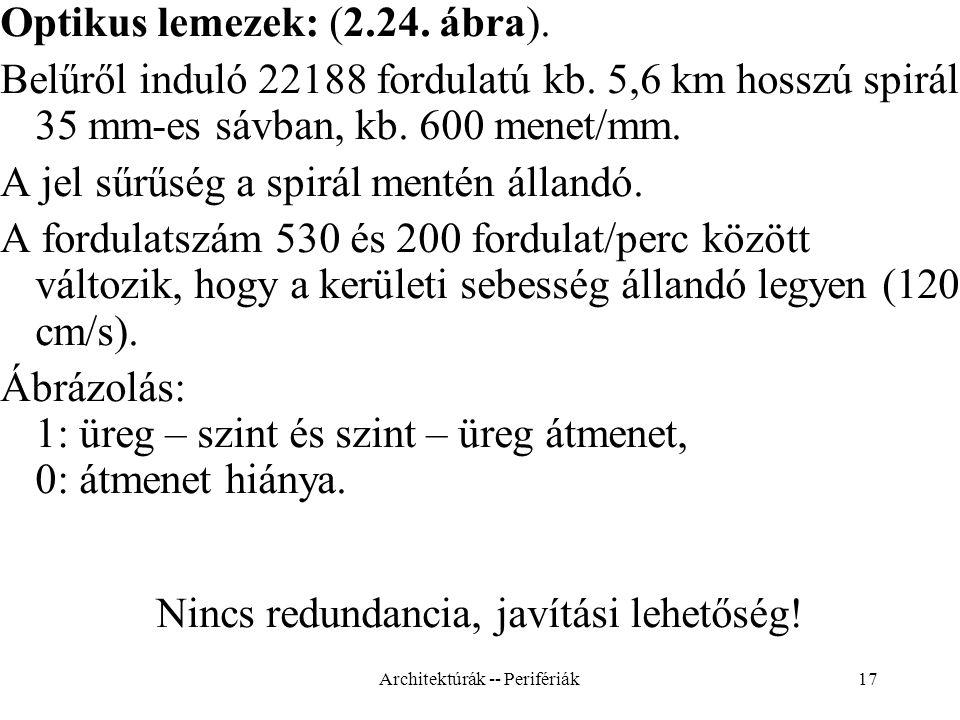 17 Optikus lemezek: (2.24.ábra). Belűről induló 22188 fordulatú kb.