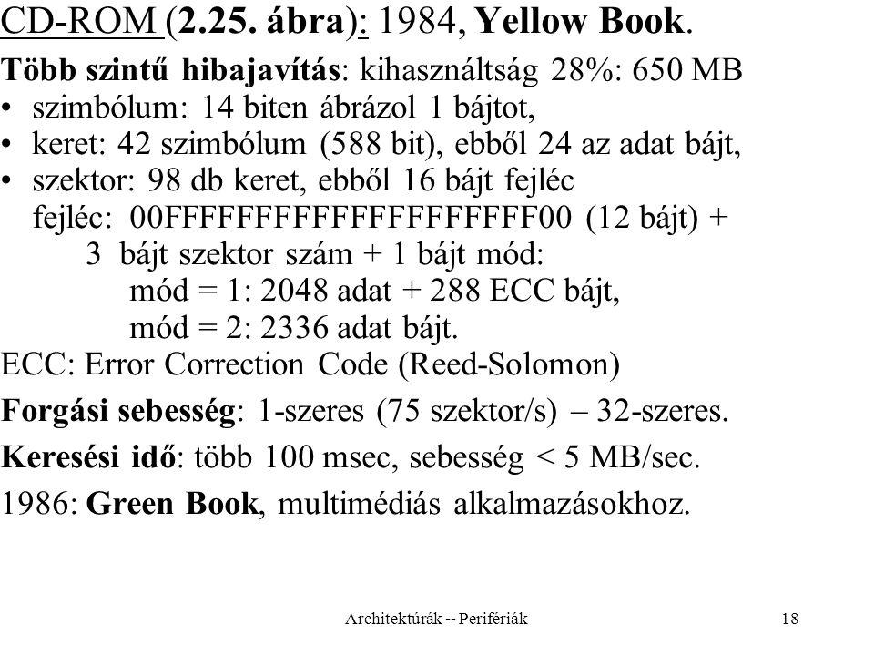 18 CD-ROM (2.25.ábra): 1984, Yellow Book.