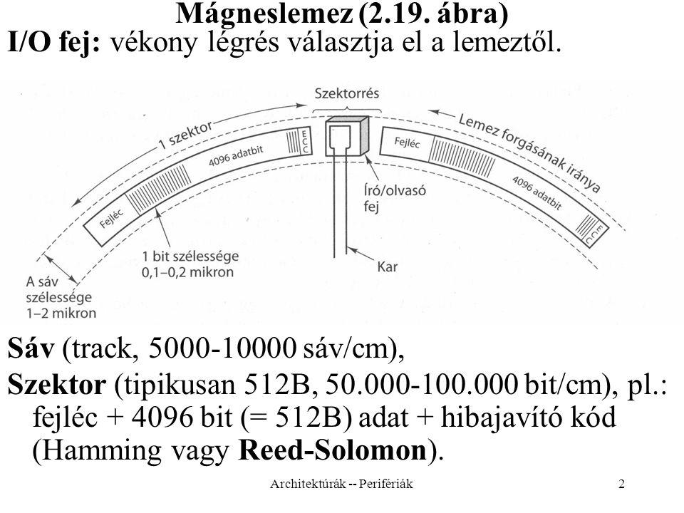 2 Mágneslemez (2.19.ábra) I/O fej: vékony légrés választja el a lemeztől.
