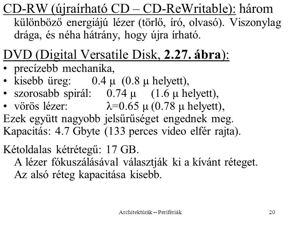 20 CD-RW (újraírható CD – CD-ReWritable): három különböző energiájú lézer (törlő, író, olvasó).