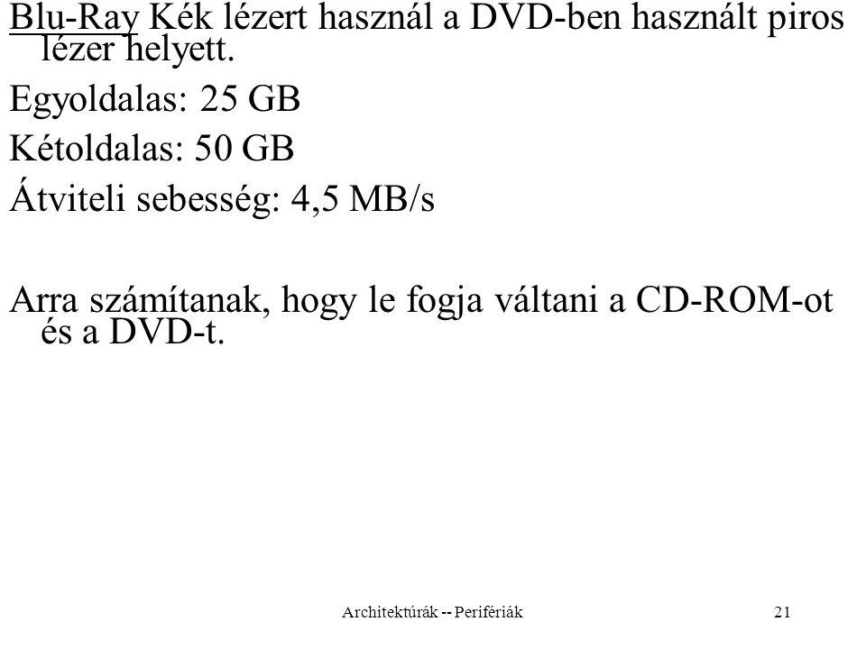 21 Blu-Ray Kék lézert használ a DVD-ben használt piros lézer helyett.
