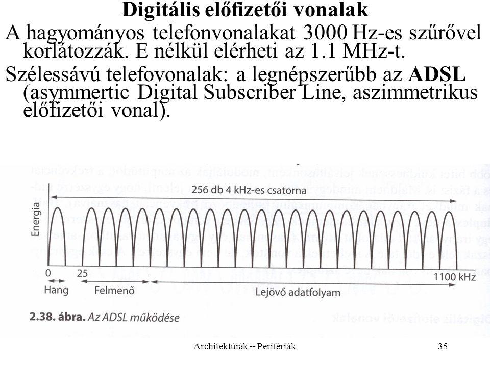 35 Digitális előfizetői vonalak A hagyományos telefonvonalakat 3000 Hz-es szűrővel korlátozzák.