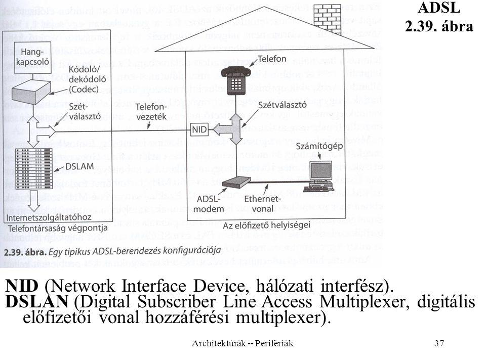 37 ADSL 2.39.ábra NID (Network Interface Device, hálózati interfész).