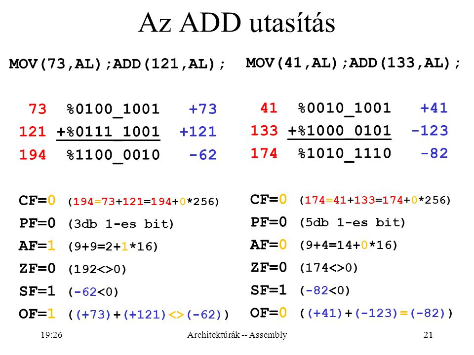 21 Az ADD utasítás MOV(73,AL);ADD(121,AL); 73 %0100_1001 +73 121 +%0111_1001 +121 194 %1100_0010 -62 CF=0 (194=73+121=194+0*256) PF=0 (3db 1-es bit) AF=1 (9+9=2+1*16) ZF=0 (192<>0) SF=1 (-62<0) OF=1 ((+73)+(+121)<>(-62)) MOV(41,AL);ADD(133,AL); 41 %0010_1001 +41 133 +%1000_0101 -123 174 %1010_1110 -82 CF=0 (174=41+133=174+0*256) PF=0 (5db 1-es bit) AF=0 (9+4=14+0*16) ZF=0 (174<>0) SF=1 (-82<0) OF=0 ((+41)+(-123)=(-82)) Architektúrák -- Assembly19:28