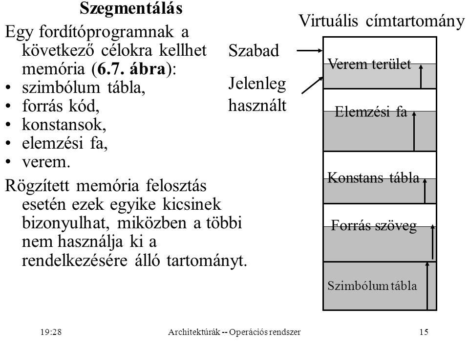 15 Szegmentálás Egy fordítóprogramnak a következő célokra kellhet memória (6.7. ábra): szimbólum tábla, forrás kód, konstansok, elemzési fa, verem. Rö
