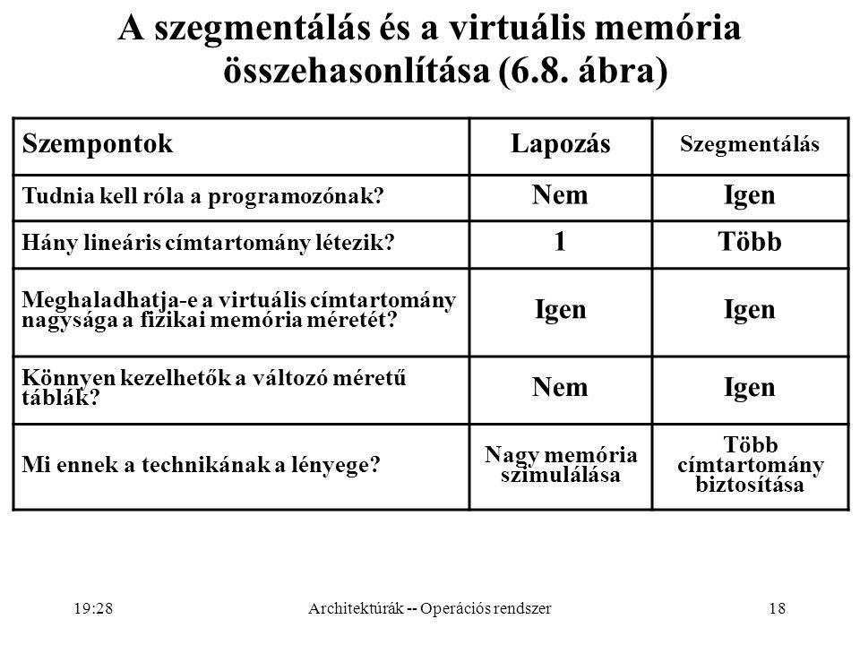 18 A szegmentálás és a virtuális memória összehasonlítása (6.8. ábra) SzempontokLapozás Szegmentálás Tudnia kell róla a programozónak? NemIgen Hány li