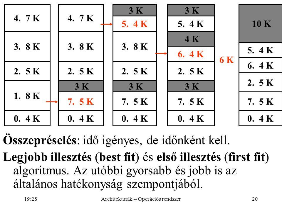 20 Összepréselés: idő igényes, de időnként kell. Legjobb illesztés (best fit) és első illesztés (first fit) algoritmus. Az utóbbi gyorsabb és jobb is
