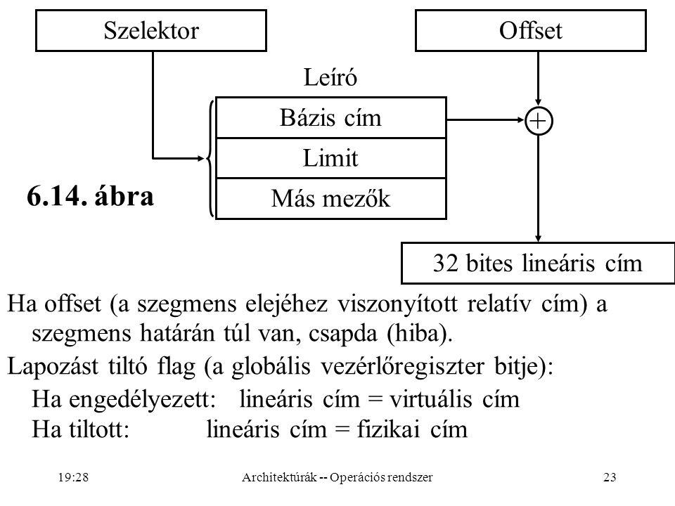 23 6.14. ábra Ha offset (a szegmens elejéhez viszonyított relatív cím) a szegmens határán túl van, csapda (hiba). Lapozást tiltó flag (a globális vezé