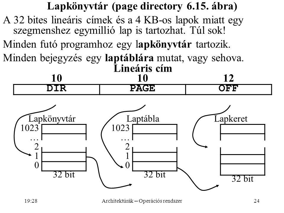 24 Lapkönyvtár (page directory 6.15. ábra) A 32 bites lineáris címek és a 4 KB-os lapok miatt egy szegmenshez egymillió lap is tartozhat. Túl sok! Min