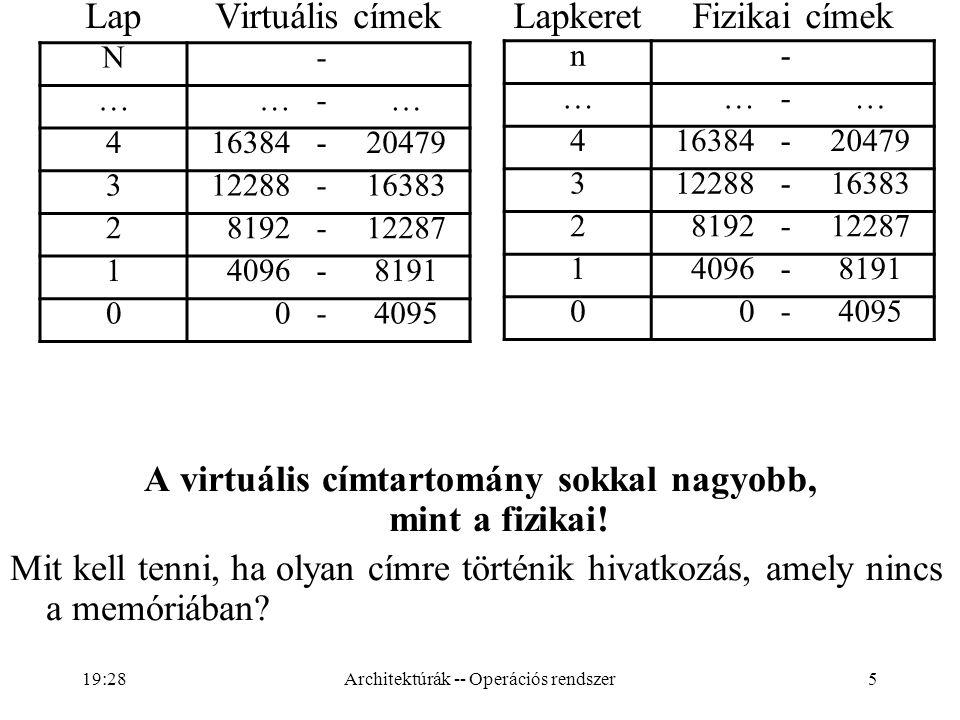 5 A virtuális címtartomány sokkal nagyobb, mint a fizikai! Mit kell tenni, ha olyan címre történik hivatkozás, amely nincs a memóriában? LapVirtuális