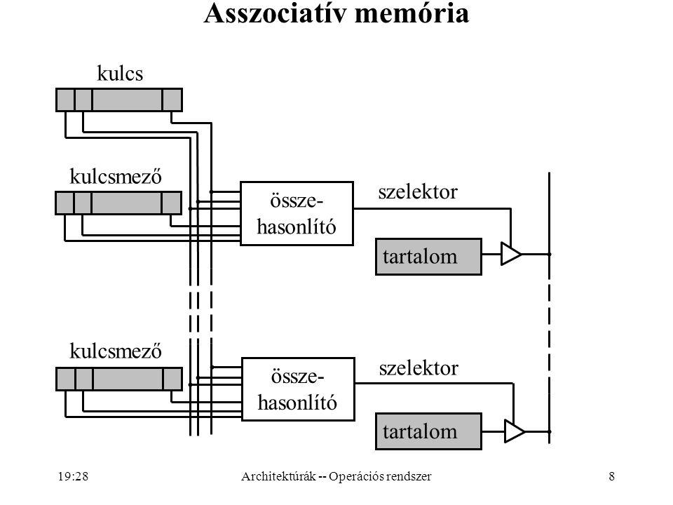 8 Asszociatív memória kulcsmező kulcs össze- hasonlító szelektor tartalom össze- hasonlító tartalom szelektor Architektúrák -- Operációs rendszer 19:3