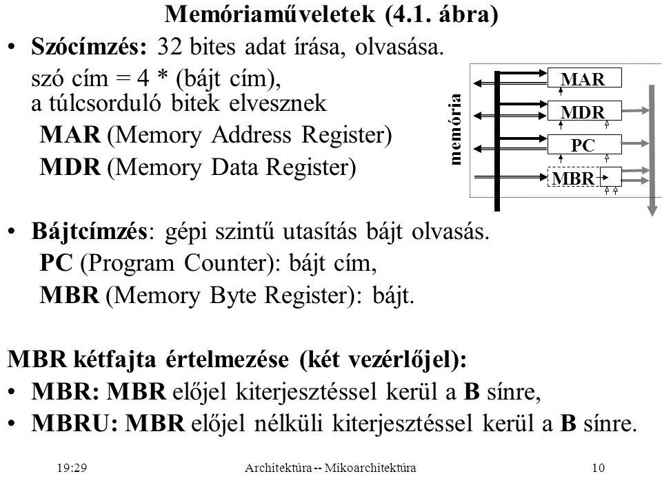10 Memóriaműveletek (4.1.ábra) Szócímzés: 32 bites adat írása, olvasása.